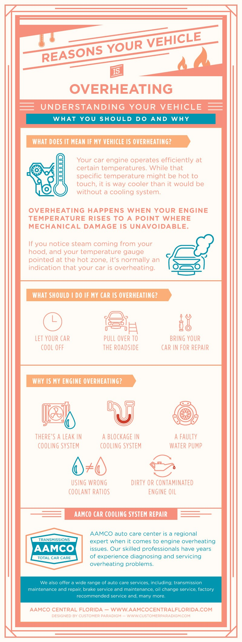 reasons-your-car-is-overheating-infograp